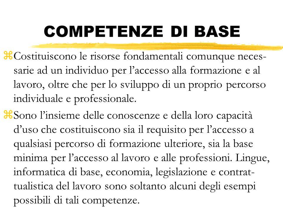 COMPETENZE DI BASE zCostituiscono le risorse fondamentali comunque neces- sarie ad un individuo per laccesso alla formazione e al lavoro, oltre che pe