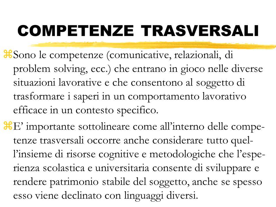 COMPETENZE TRASVERSALI zSono le competenze (comunicative, relazionali, di problem solving, ecc.) che entrano in gioco nelle diverse situazioni lavorat