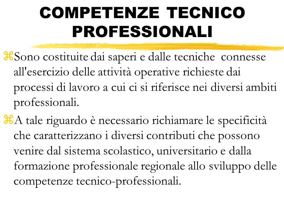 COMPETENZE TECNICO PROFESSIONALI zSono costituite dai saperi e dalle tecniche connesse all'esercizio delle attività operative richieste dai processi d