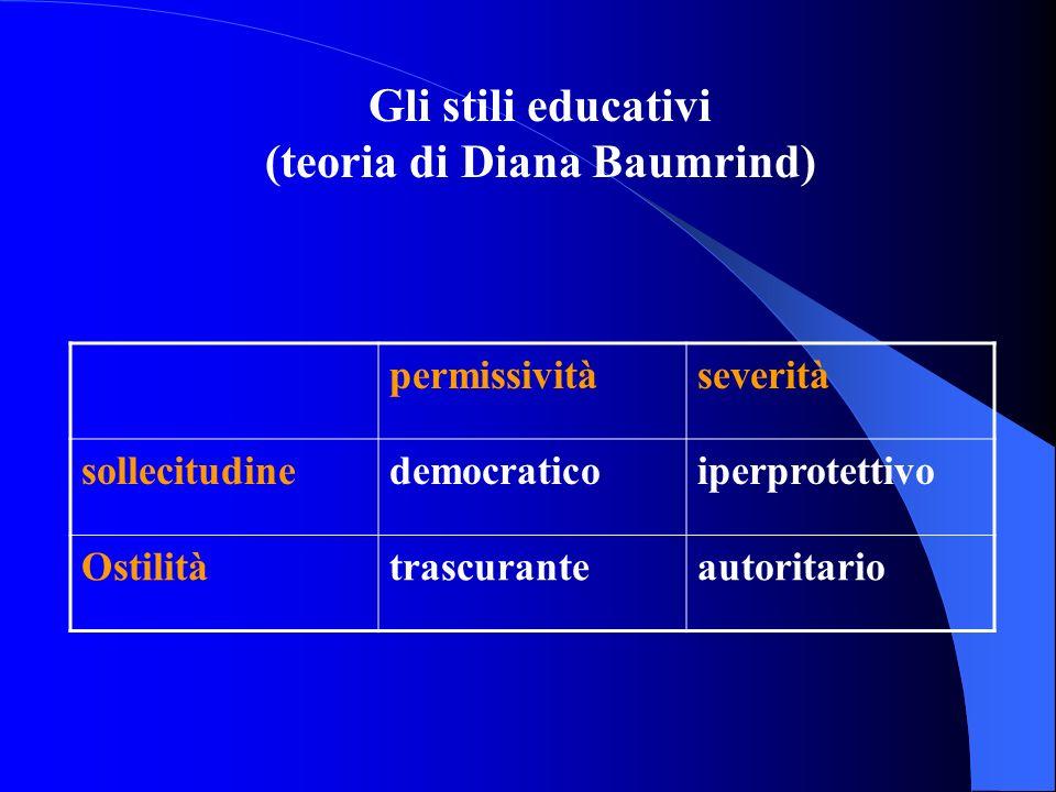 Gli stili educativi (teoria di Diana Baumrind) permissivitàseverità sollecitudinedemocraticoiperprotettivo Ostilitàtrascuranteautoritario
