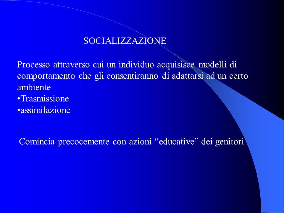SOCIALIZZAZIONE Processo attraverso cui un individuo acquisisce modelli di comportamento che gli consentiranno di adattarsi ad un certo ambiente Trasm