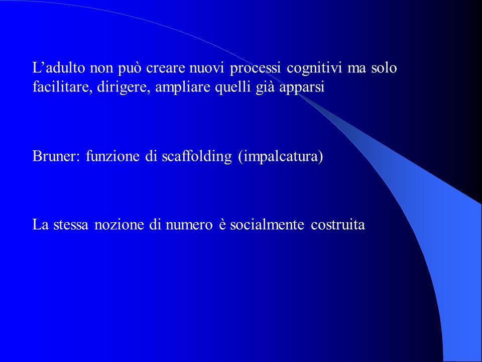 Ladulto non può creare nuovi processi cognitivi ma solo facilitare, dirigere, ampliare quelli già apparsi Bruner: funzione di scaffolding (impalcatura