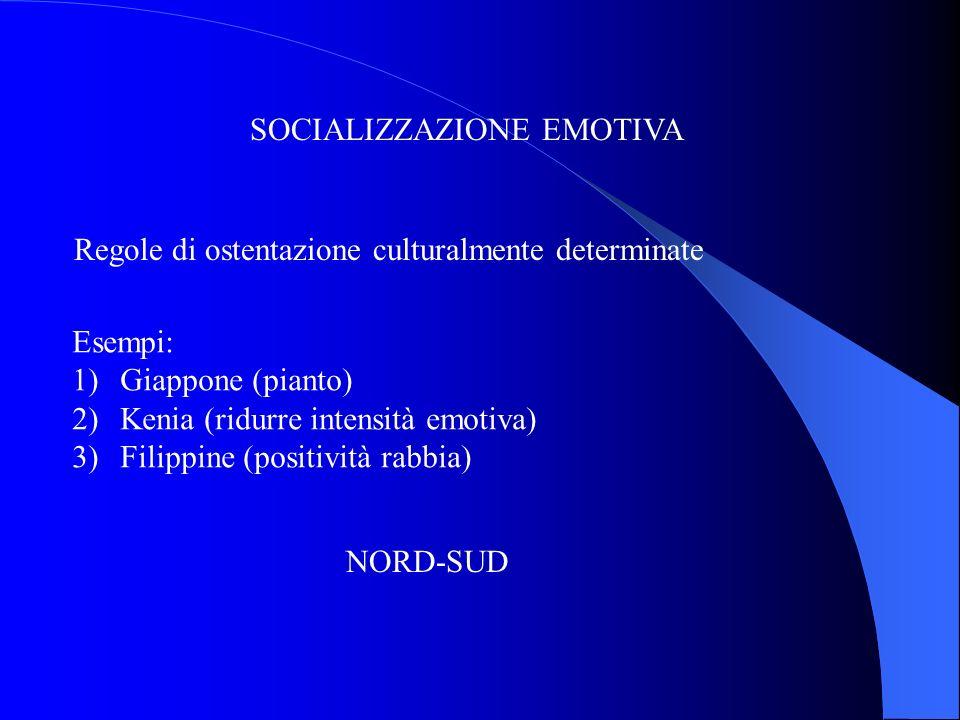 SOCIALIZZAZIONE EMOTIVA Regole di ostentazione culturalmente determinate Esempi: 1)Giappone (pianto) 2)Kenia (ridurre intensità emotiva) 3)Filippine (
