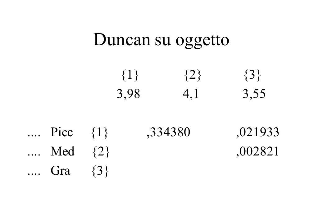 Duncan su oggetto {1} {2} {3} 3,98 4,1 3,55.... Picc {1},334380,021933.... Med {2},002821.... Gra {3}