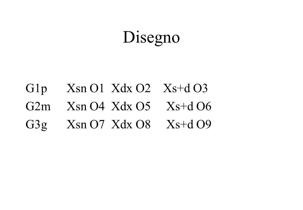 Disegno G1pXsn O1 Xdx O2Xs+d O3 G2m Xsn O4 Xdx O5 Xs+d O6 G3g Xsn O7 Xdx O8 Xs+d O9