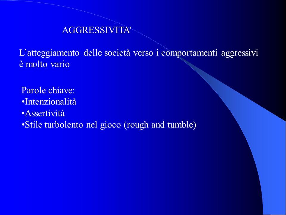 AGGRESSIVITA Latteggiamento delle società verso i comportamenti aggressivi è molto vario Parole chiave: Intenzionalità Assertività Stile turbolento ne