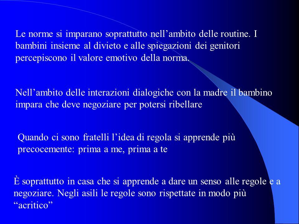 Modelli classici sullaggressività: 1)Freud 2)Etologia 3)Frustrazione-aggressività 4)Apprendimento sociale Discusso il ruolo delle differenze di genere: cambia soprattutto il giudizio e la valutazione del comportamento