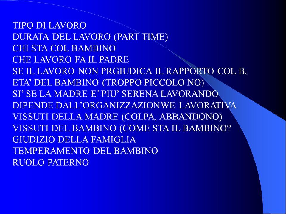 TIPO DI LAVORO DURATA DEL LAVORO (PART TIME) CHI STA COL BAMBINO CHE LAVORO FA IL PADRE SE IL LAVORO NON PRGIUDICA IL RAPPORTO COL B.