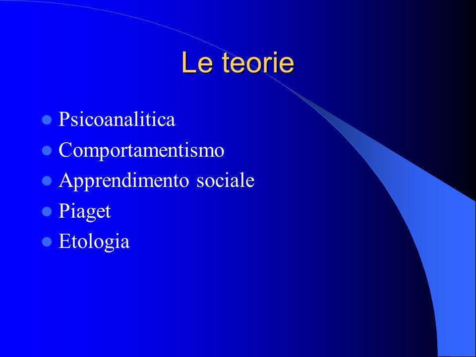 Le teorie Psicoanalitica Comportamentismo Apprendimento sociale Piaget Etologia