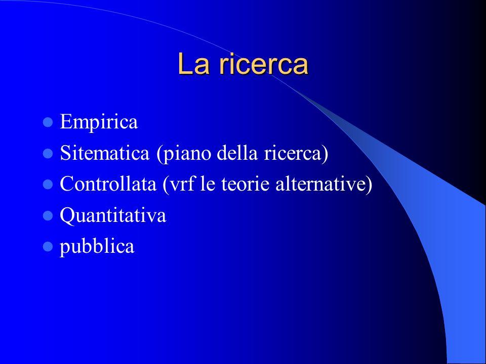 La ricerca Empirica Sitematica (piano della ricerca) Controllata (vrf le teorie alternative) Quantitativa pubblica