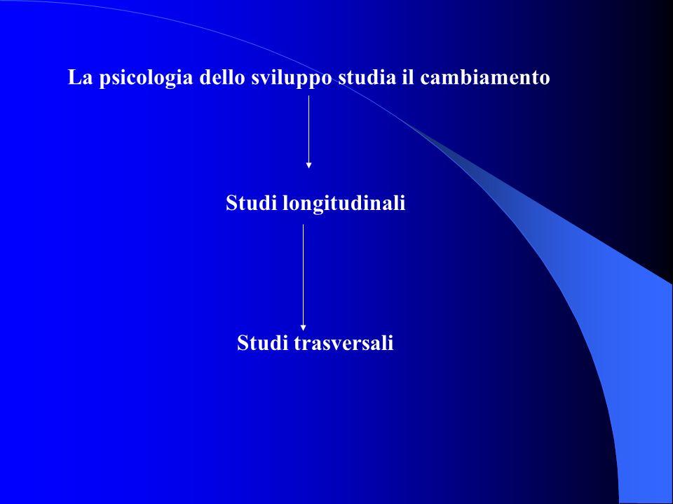 La psicologia dello sviluppo studia il cambiamento Studi longitudinali Studi trasversali