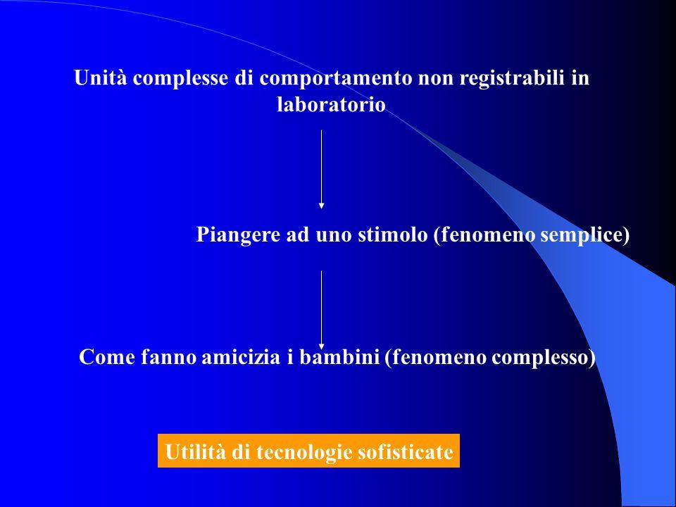 Unità complesse di comportamento non registrabili in laboratorio Piangere ad uno stimolo (fenomeno semplice) Come fanno amicizia i bambini (fenomeno complesso) Utilità di tecnologie sofisticate