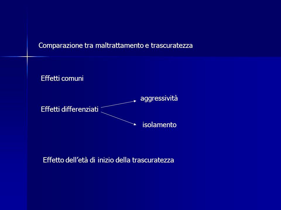 Comparazione tra maltrattamento e trascuratezza Effetti comuni Effetti differenziati aggressività isolamento Effetto delletà di inizio della trascurat