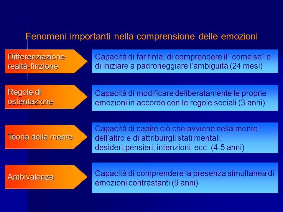 Fenomeni importanti nella comprensione delle emozioni Differenziazione realtà-finzione Capacità di far finta, di comprendere il come se e di iniziare