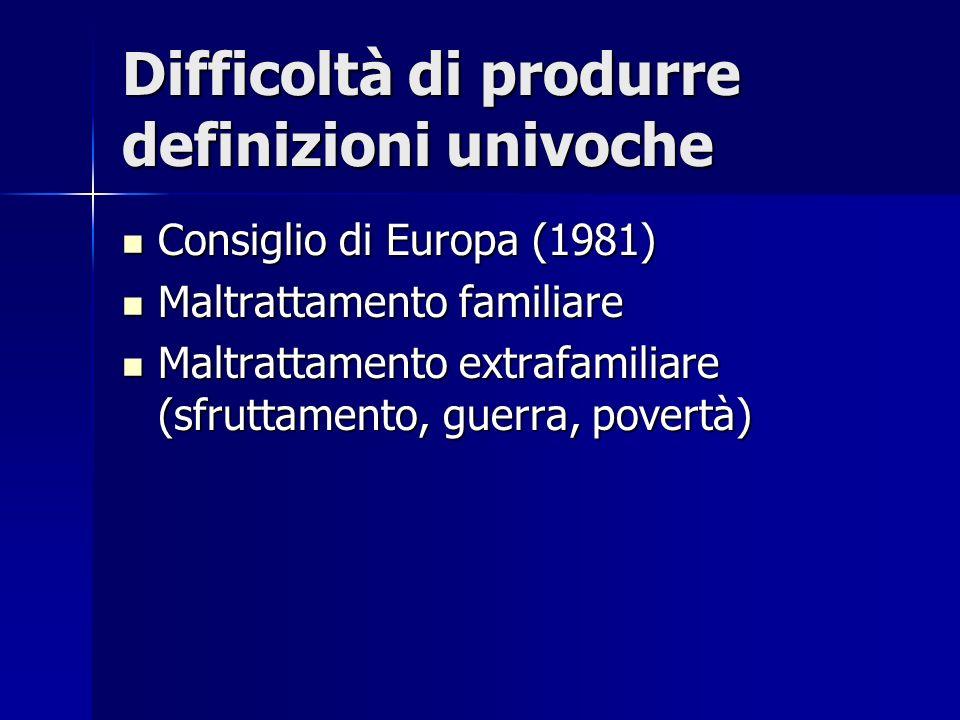 Difficoltà di produrre definizioni univoche Consiglio di Europa (1981) Consiglio di Europa (1981) Maltrattamento familiare Maltrattamento familiare Ma