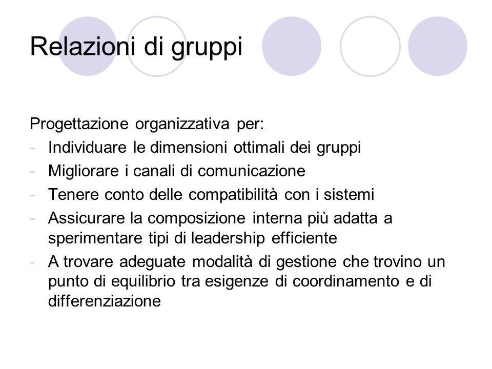 Relazioni di gruppi Progettazione organizzativa per: -Individuare le dimensioni ottimali dei gruppi -Migliorare i canali di comunicazione -Tenere conto delle compatibilità con i sistemi -Assicurare la composizione interna più adatta a sperimentare tipi di leadership efficiente -A trovare adeguate modalità di gestione che trovino un punto di equilibrio tra esigenze di coordinamento e di differenziazione