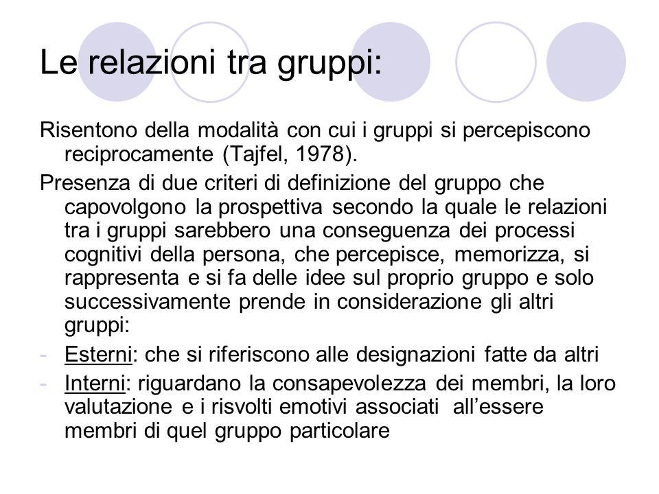 Le relazioni tra gruppi: Risentono della modalità con cui i gruppi si percepiscono reciprocamente (Tajfel, 1978).