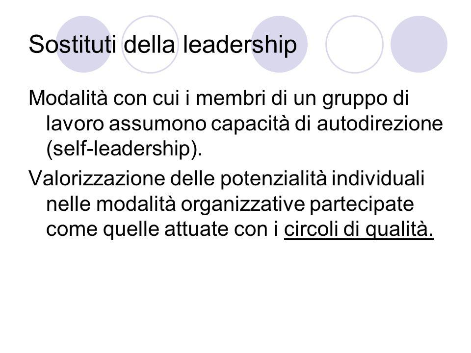 Sostituti della leadership Modalità con cui i membri di un gruppo di lavoro assumono capacità di autodirezione (self-leadership).