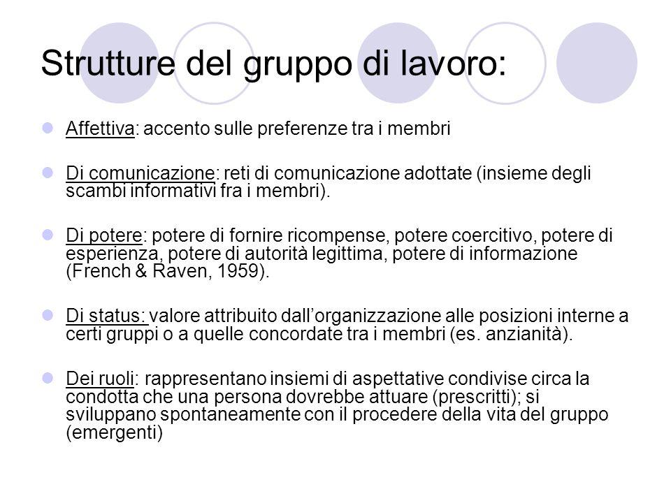Strutture del gruppo di lavoro: Affettiva: accento sulle preferenze tra i membri Di comunicazione: reti di comunicazione adottate (insieme degli scambi informativi fra i membri).