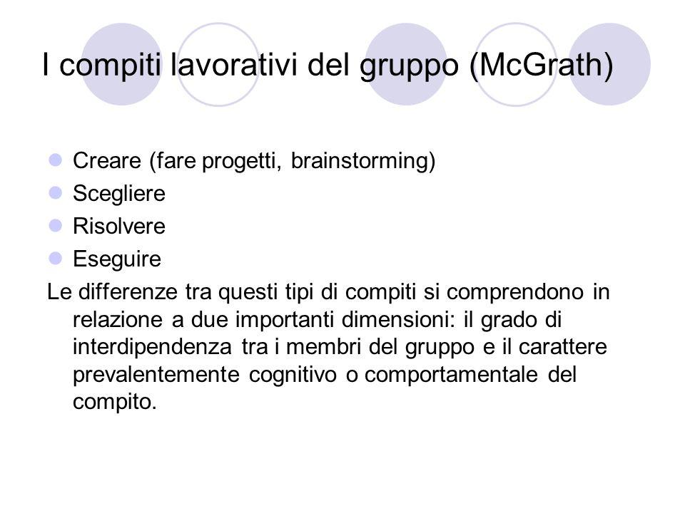 Approcci focalizzati sulle percezioni leader-seguaci (Graen, 1975) Vanno prese in esame le relazioni diadiche di ciascun collaboratore e capo.