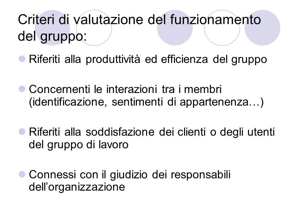 Criteri di valutazione del funzionamento del gruppo: Riferiti alla produttività ed efficienza del gruppo Concernenti le interazioni tra i membri (identificazione, sentimenti di appartenenza…) Riferiti alla soddisfazione dei clienti o degli utenti del gruppo di lavoro Connessi con il giudizio dei responsabili dellorganizzazione