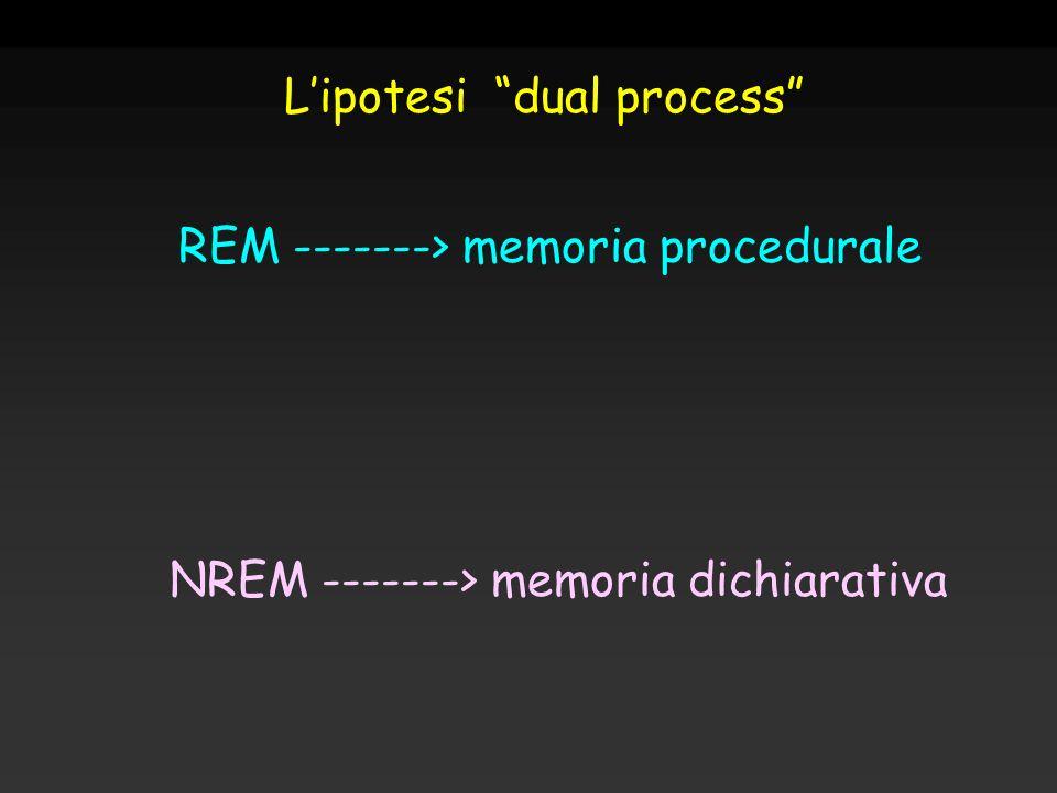 REM -------> memoria procedurale NREM -------> memoria dichiarativa Lipotesi dual process