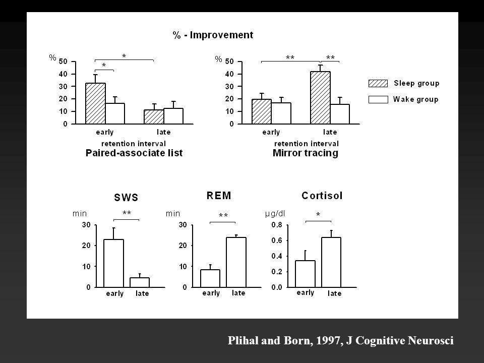 Plihal and Born, 1997, J Cognitive Neurosci