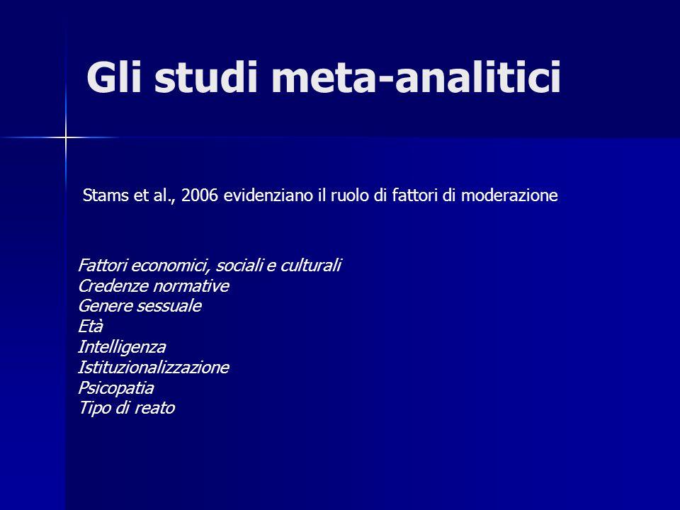 Gli studi meta-analitici Stams et al., 2006 evidenziano il ruolo di fattori di moderazione Fattori economici, sociali e culturali Credenze normative G