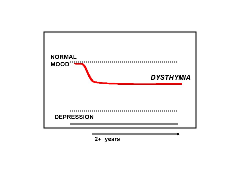 2+ years DEPRESSION NORMAL MOODDYSTHYMIA