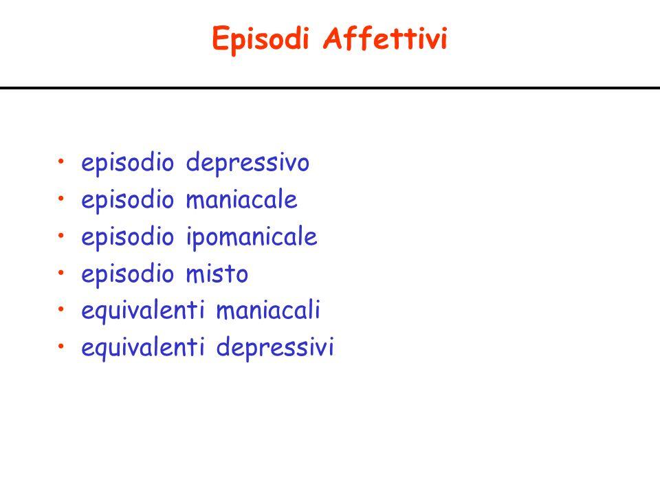 8 weeks DEPRESSION NORMAL MOOD 33% RESPONDERSPLACEBO placebo started 67% NON- RESPONDERS