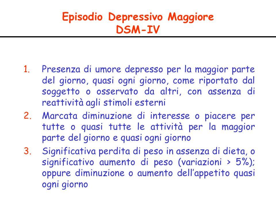 Episodio Depressivo Maggiore DSM-IV 4.Insonnia o ipersonnia 5.Agitazione o rallentamento psicomotorio 6.Faticabilità o mancanza di energia 7.Sentimenti di autosvalutazione, sentimenti eccessivi o inappropriati di colpa (che possono raggiungere un livello francamente delirante)