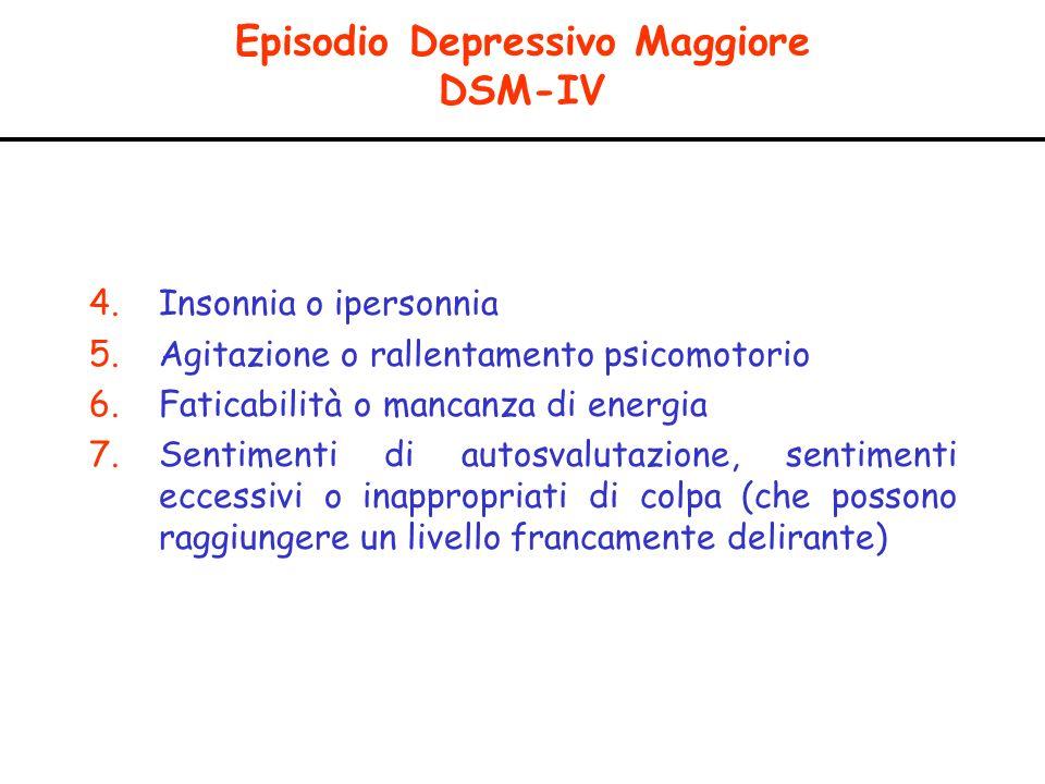 DEPRESSION NORMAL MOOD MANIA HYPOMANIA MIXED EPISODE