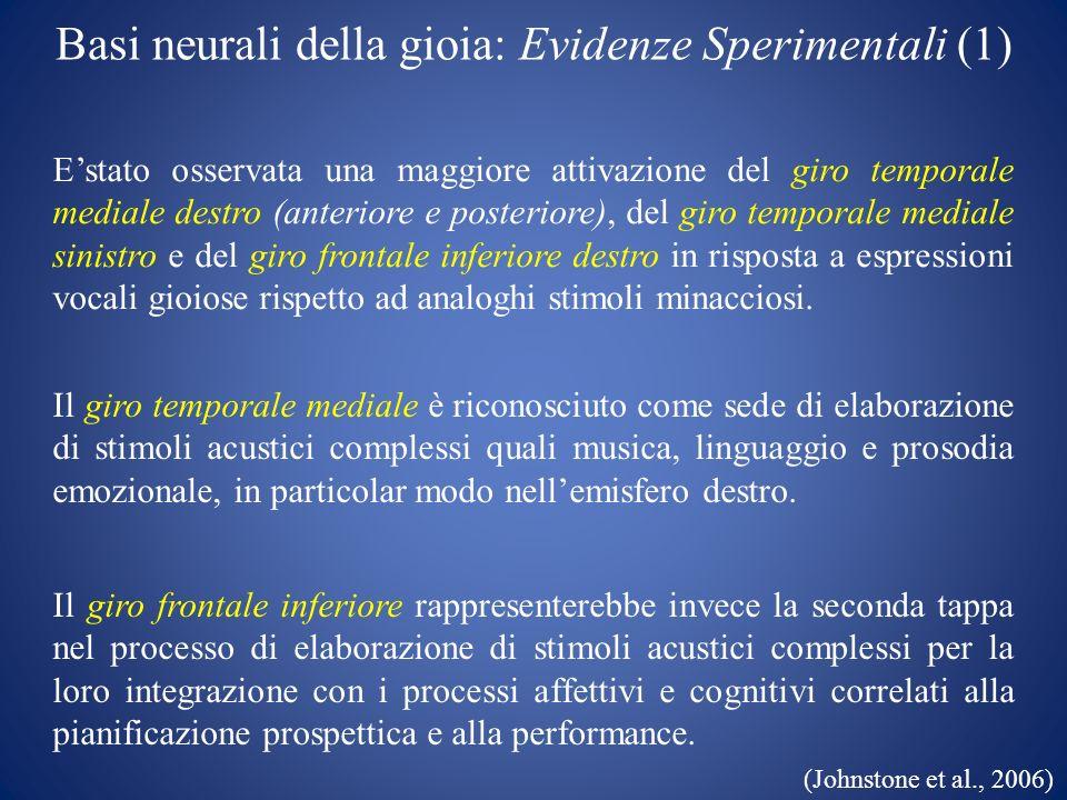 Basi neurali della gioia: Evidenze Sperimentali (1) Estato osservata una maggiore attivazione del giro temporale mediale destro (anteriore e posterior