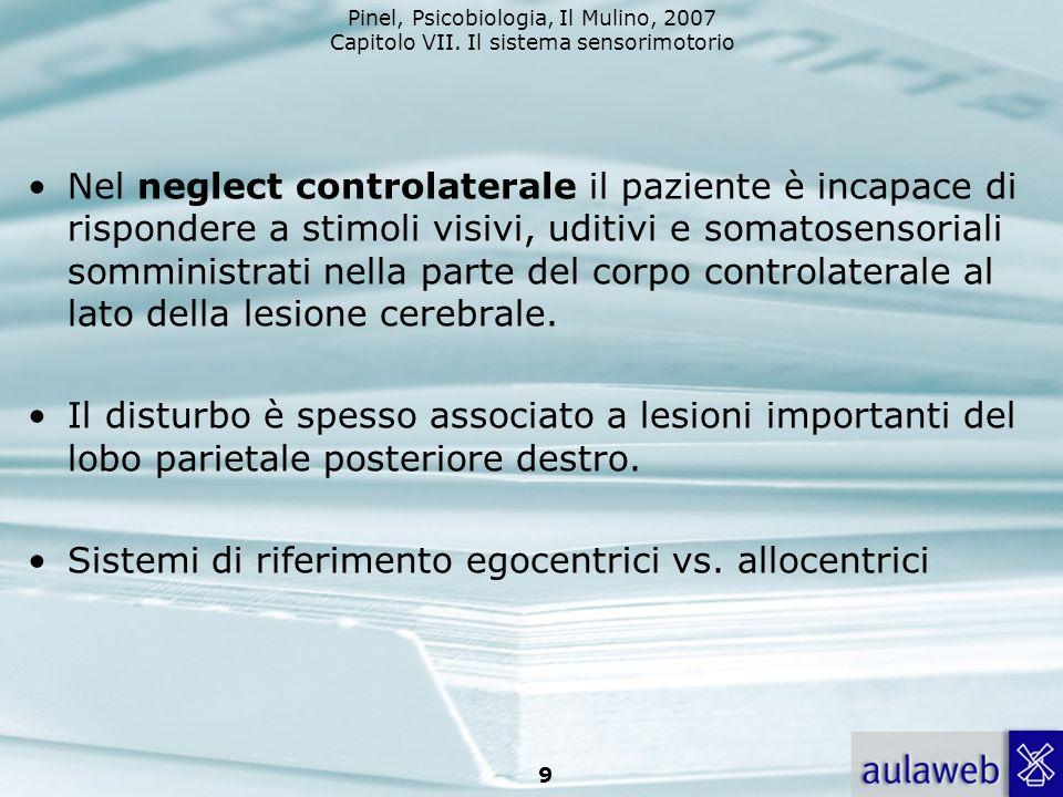 Pinel, Psicobiologia, Il Mulino, 2007 Capitolo VII. Il sistema sensorimotorio 9 Nel neglect controlaterale il paziente è incapace di rispondere a stim