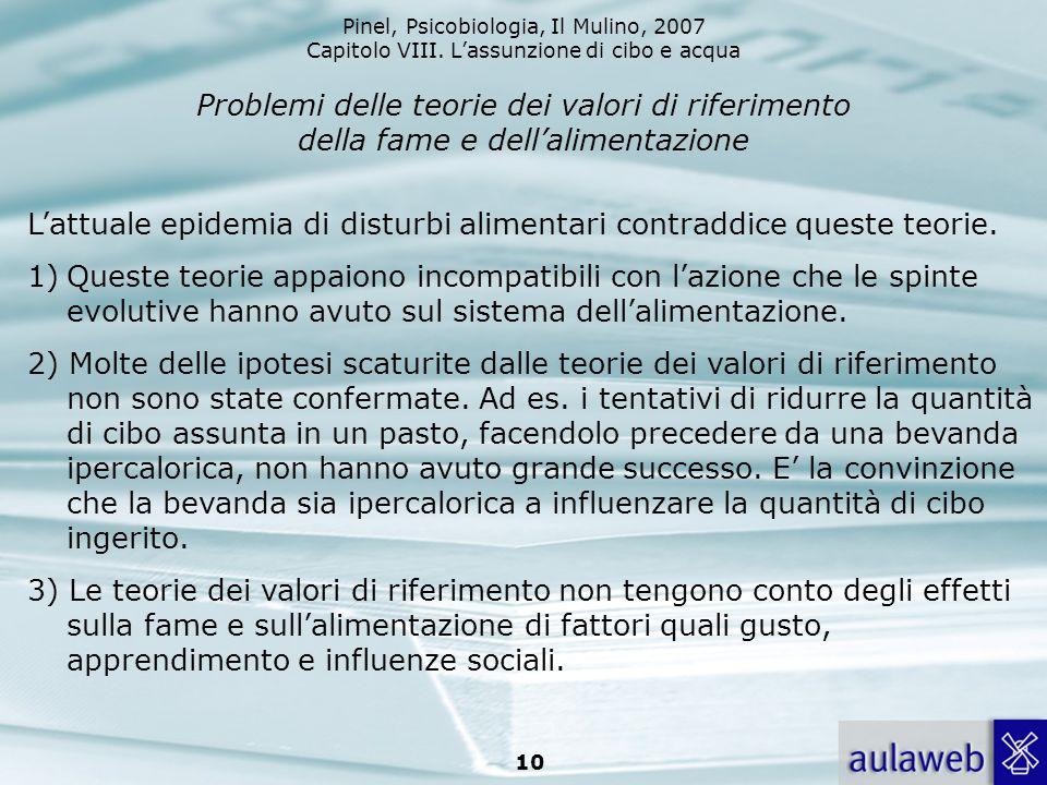 Pinel, Psicobiologia, Il Mulino, 2007 Capitolo VIII. Lassunzione di cibo e acqua 10 Problemi delle teorie dei valori di riferimento della fame e della