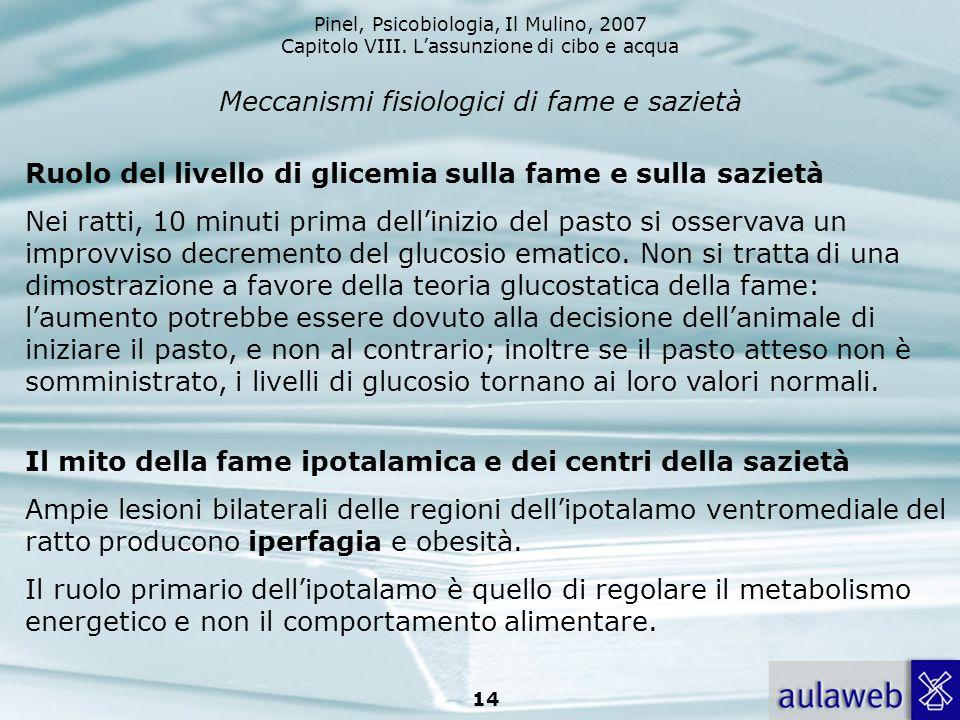 Pinel, Psicobiologia, Il Mulino, 2007 Capitolo VIII. Lassunzione di cibo e acqua 14 Meccanismi fisiologici di fame e sazietà Ruolo del livello di glic