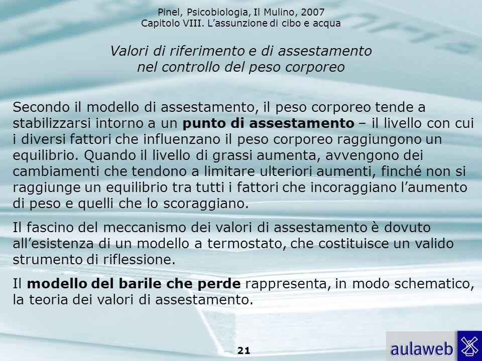 Pinel, Psicobiologia, Il Mulino, 2007 Capitolo VIII. Lassunzione di cibo e acqua 21 Valori di riferimento e di assestamento nel controllo del peso cor
