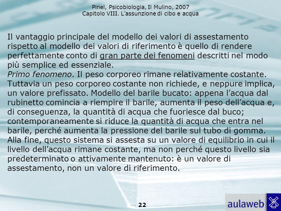 Pinel, Psicobiologia, Il Mulino, 2007 Capitolo VIII. Lassunzione di cibo e acqua 22 Il vantaggio principale del modello dei valori di assestamento ris