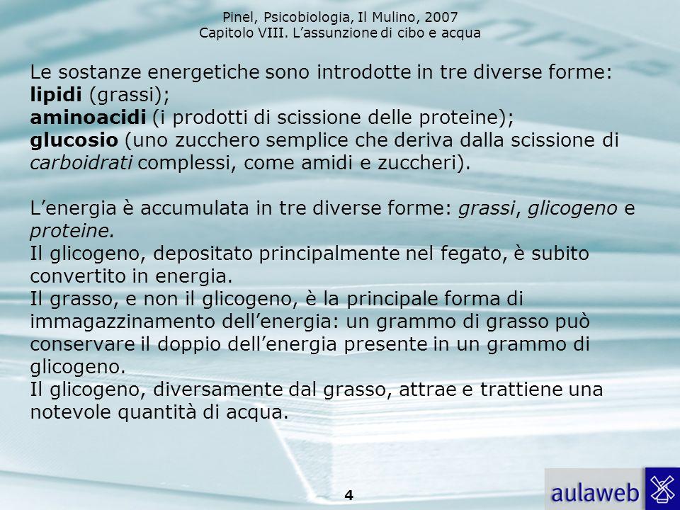 Pinel, Psicobiologia, Il Mulino, 2007 Capitolo VIII. Lassunzione di cibo e acqua 4 Le sostanze energetiche sono introdotte in tre diverse forme: lipid