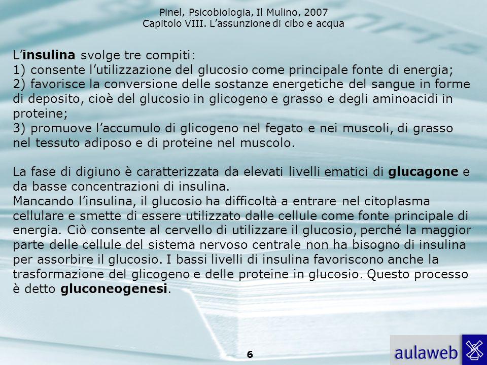 Pinel, Psicobiologia, Il Mulino, 2007 Capitolo VIII. Lassunzione di cibo e acqua 6 Linsulina svolge tre compiti: 1) consente lutilizzazione del glucos