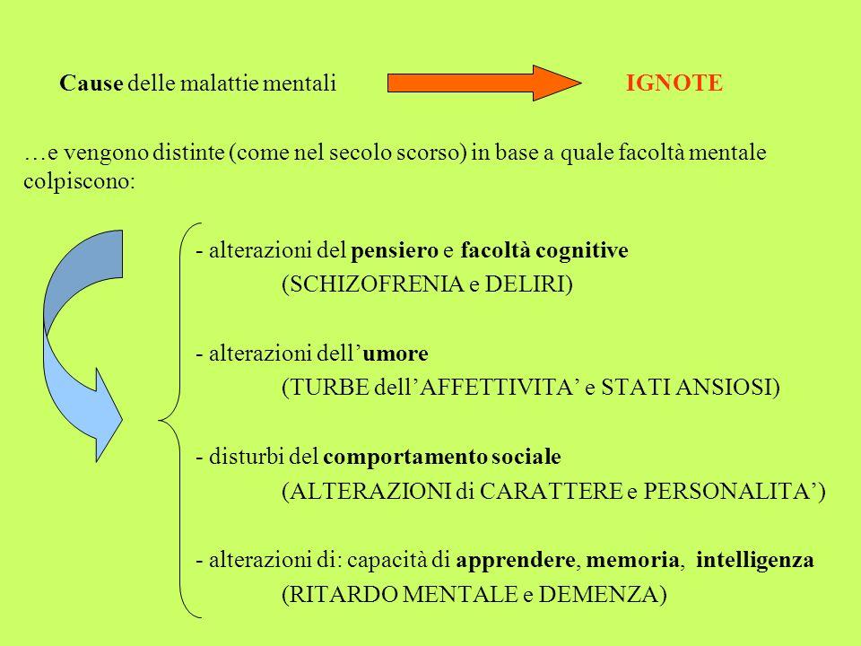 SCHIZOFRENIA o sdoppiamento della mente episodi di psicosi (stati mentali episodici e reversibili di perdita del senso della realtà) allucinazioniidee deliranti CRISI SCHIZOFRENICA sintomi prodromici (isolamento sociale, incapacità a svolgere azioni personali, comportamento/idee stravaganti, trascuratezza igiene, appiattimento affettivo) episodi di psicosi (ripetuti, con sintomi positivi - presenza di idee deliranti, allucinazioni, comp.