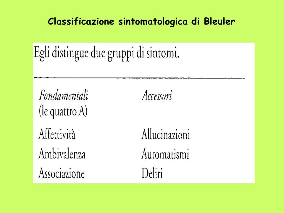 Classificazione sintomatologica di Bleuler