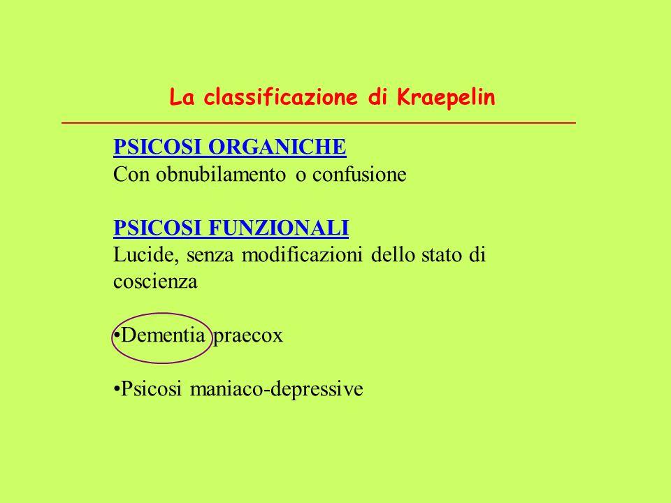 La classificazione di Kraepelin PSICOSI ORGANICHE Con obnubilamento o confusione PSICOSI FUNZIONALI Lucide, senza modificazioni dello stato di coscien