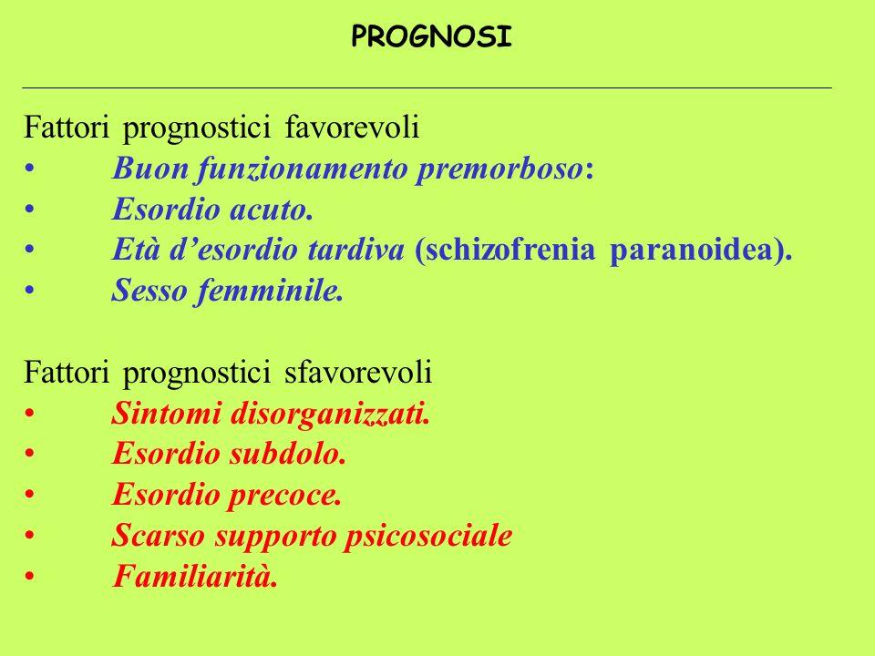 Fattori prognostici favorevoli Buon funzionamento premorboso: Esordio acuto. Età desordio tardiva (schizofrenia paranoidea). Sesso femminile. Fattori