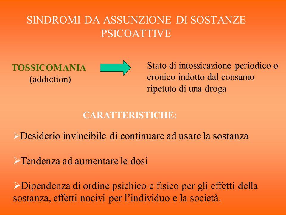 SINDROMI DA ASSUNZIONE DI SOSTANZE PSICOATTIVE TOSSICOMANIA (addiction) Stato di intossicazione periodico o cronico indotto dal consumo ripetuto di un