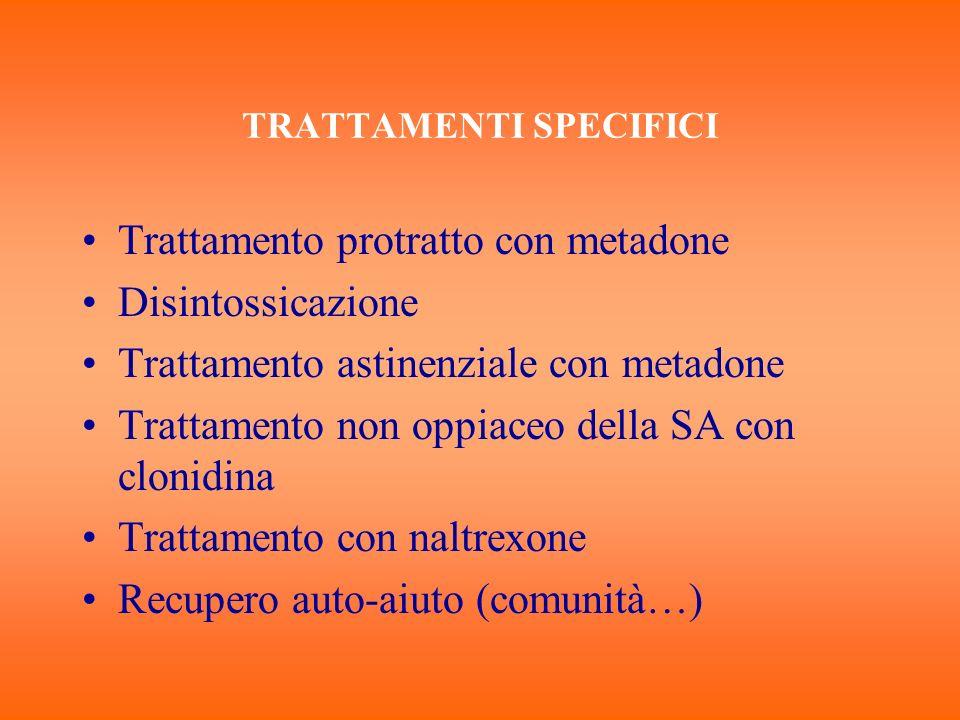 TRATTAMENTI SPECIFICI Trattamento protratto con metadone Disintossicazione Trattamento astinenziale con metadone Trattamento non oppiaceo della SA con