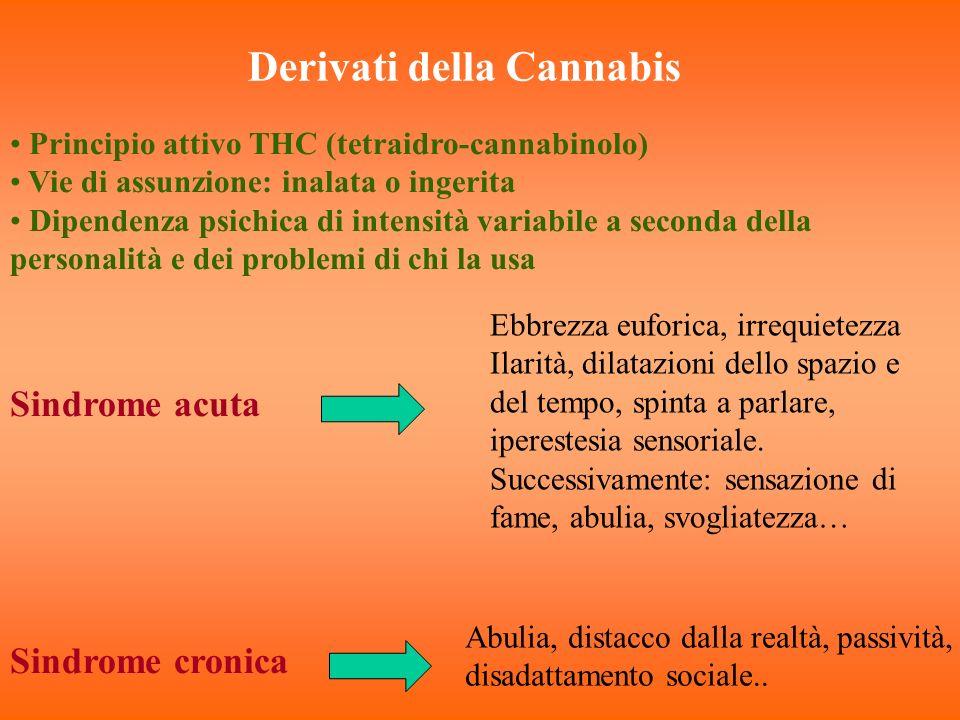 Derivati della Cannabis Principio attivo THC (tetraidro-cannabinolo) Vie di assunzione: inalata o ingerita Dipendenza psichica di intensità variabile