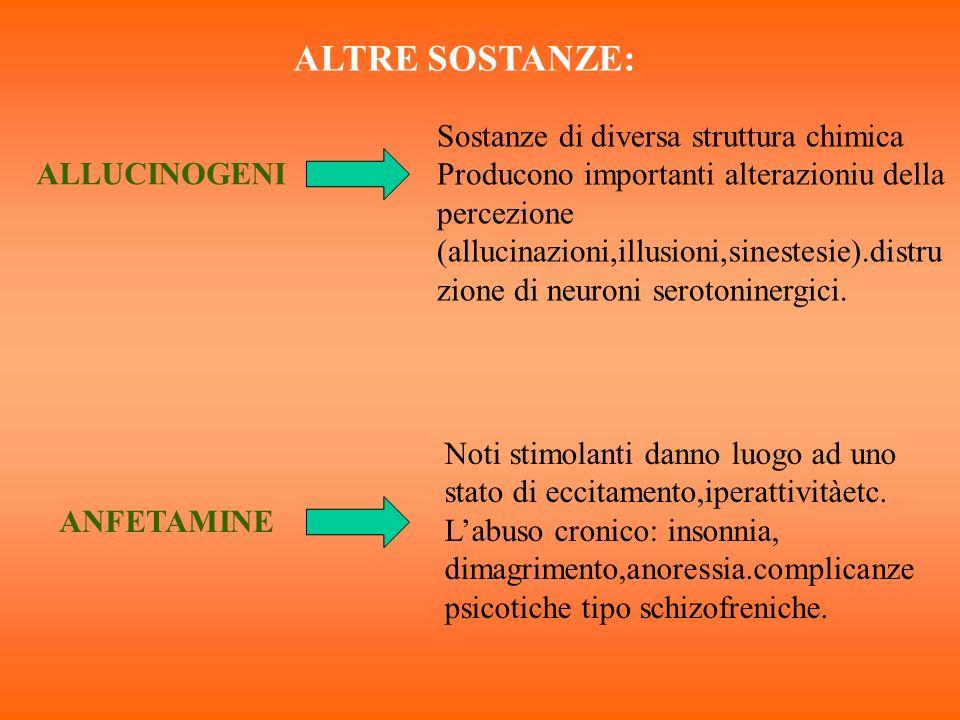 ALTRE SOSTANZE: ALLUCINOGENI ANFETAMINE Sostanze di diversa struttura chimica Producono importanti alterazioniu della percezione (allucinazioni,illusi