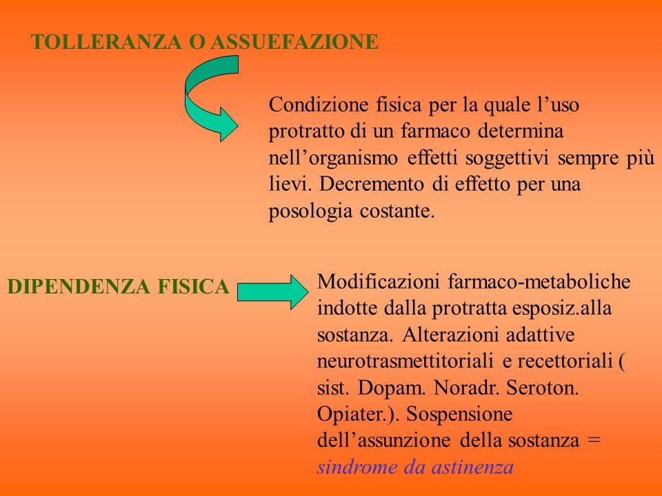 DIPENDENZA PSICOLOGICA Esigenza sentita sul piano psichico come desiderio di esperire effetti benefici dallassunzione di una sostanza.