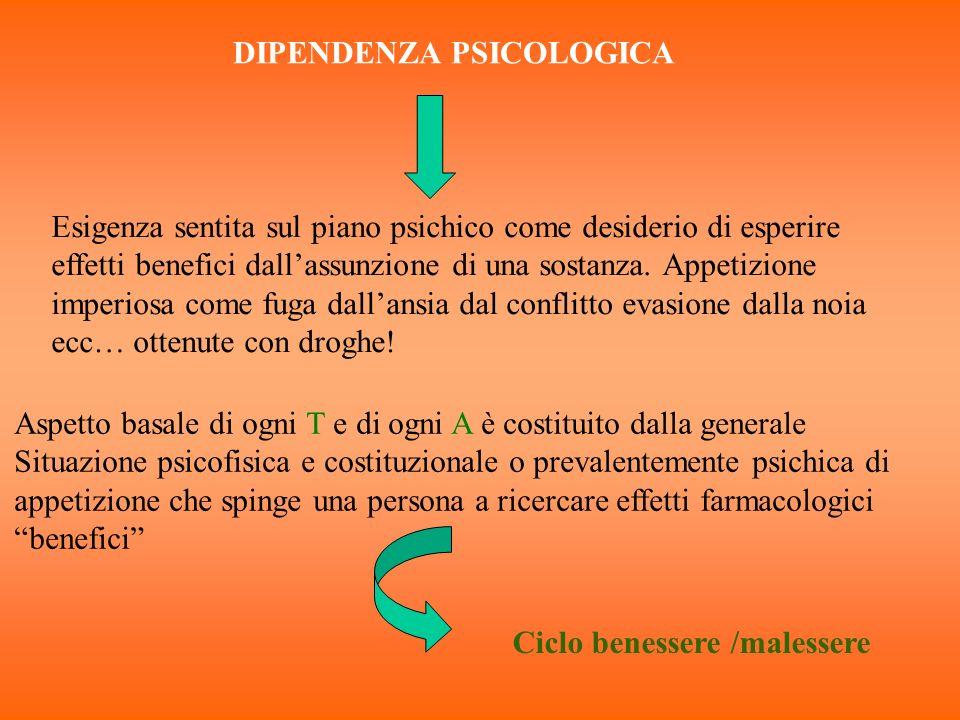 DIPENDENZA PSICOLOGICA Esigenza sentita sul piano psichico come desiderio di esperire effetti benefici dallassunzione di una sostanza. Appetizione imp
